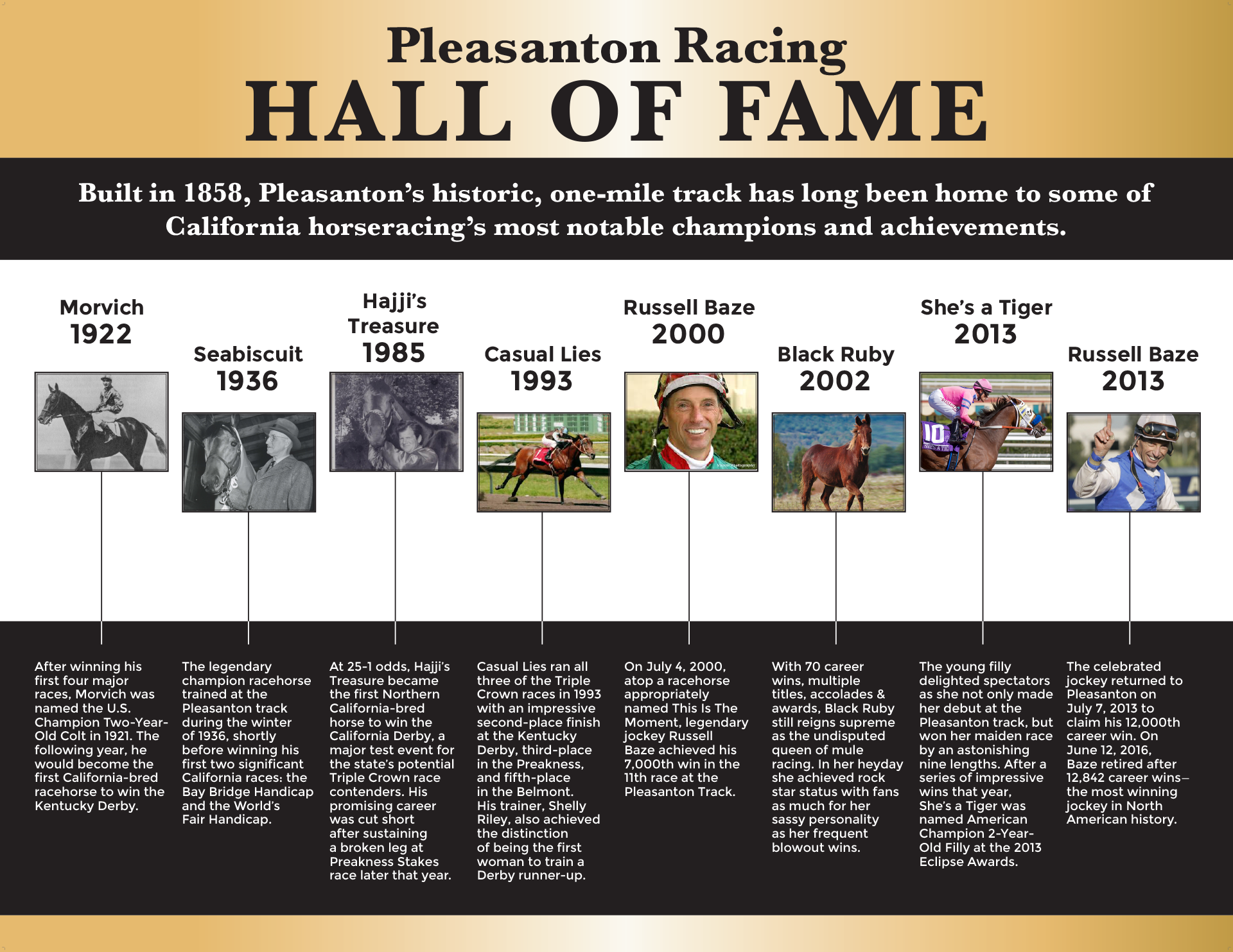 R0030 Racing Hall of Fame Sign_122x94in